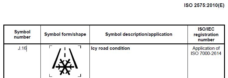 Similiar Subaru Outback Dashboard Symbols Keywords